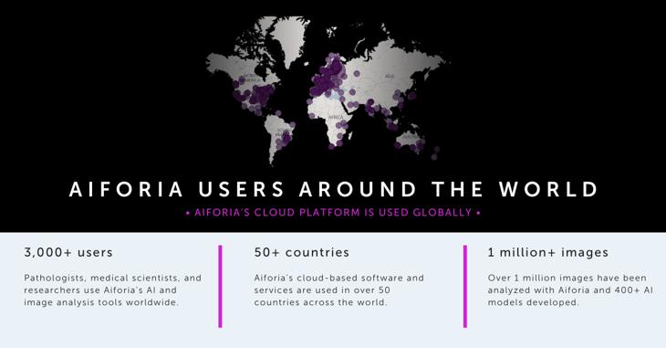 Aiforia Users around the world